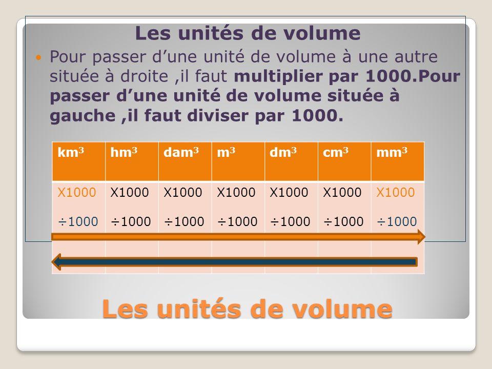 Les unités de volume Les unités de volume
