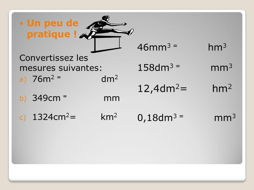 12,4dm2= hm2 Un peu de pratique ! 46mm3 = hm3 158dm3 = mm3