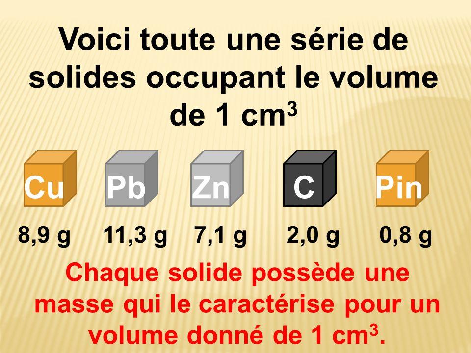 Voici toute une série de solides occupant le volume de 1 cm3