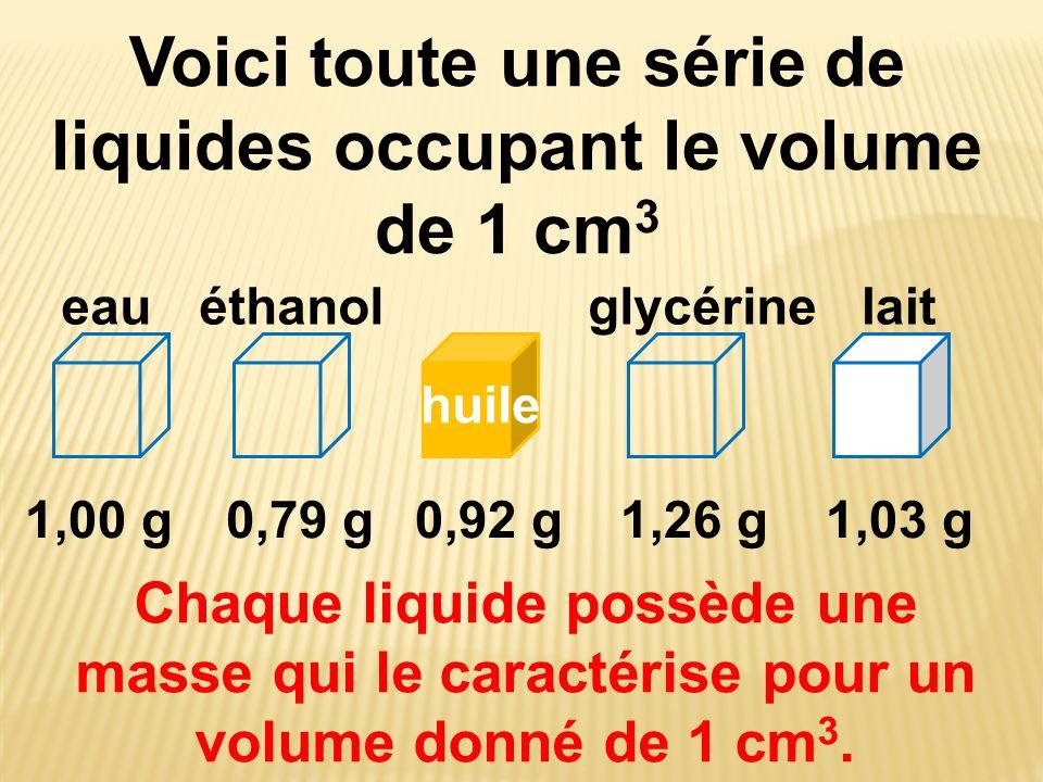 Voici toute une série de liquides occupant le volume de 1 cm3