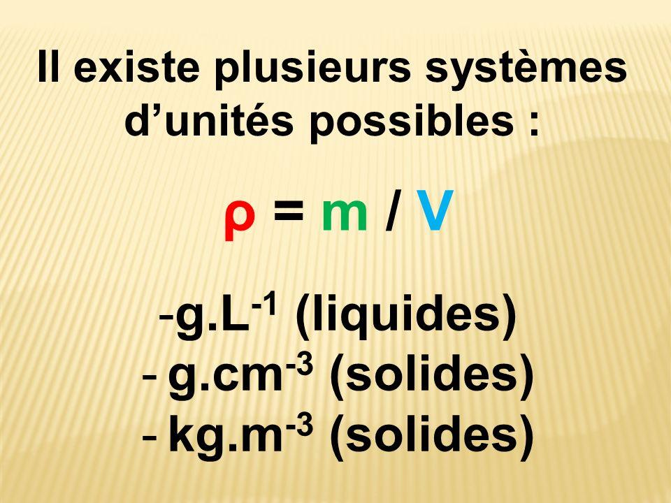 Il existe plusieurs systèmes d'unités possibles :