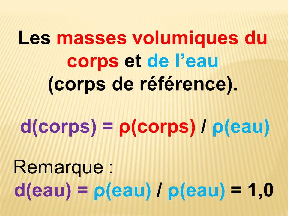 Les masses volumiques du corps et de l'eau (corps de référence).