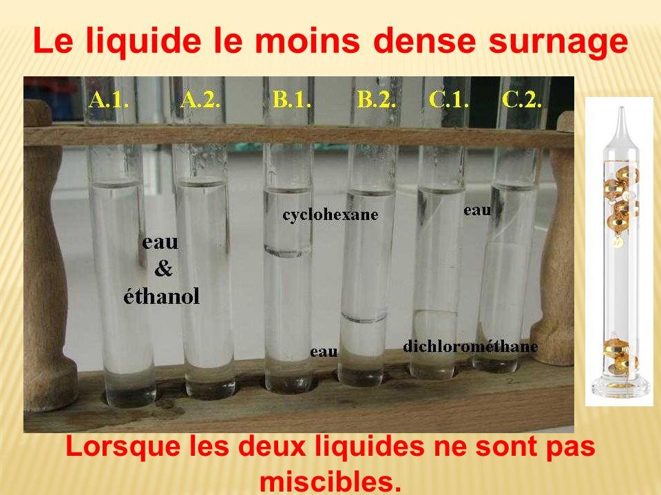 Le liquide le moins dense surnage