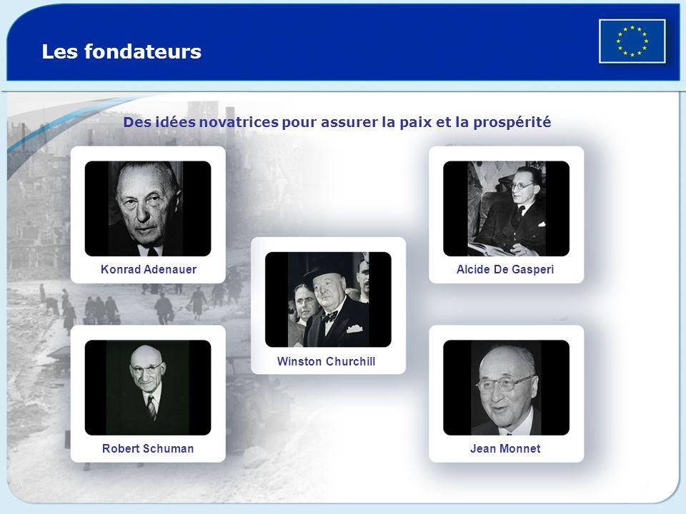 Les fondateurs Des idées novatrices pour assurer la paix et la prospérité. Konrad Adenauer. Alcide De Gasperi.