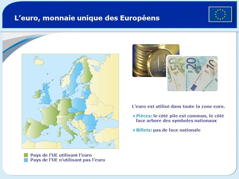 L'euro, monnaie unique des Européens