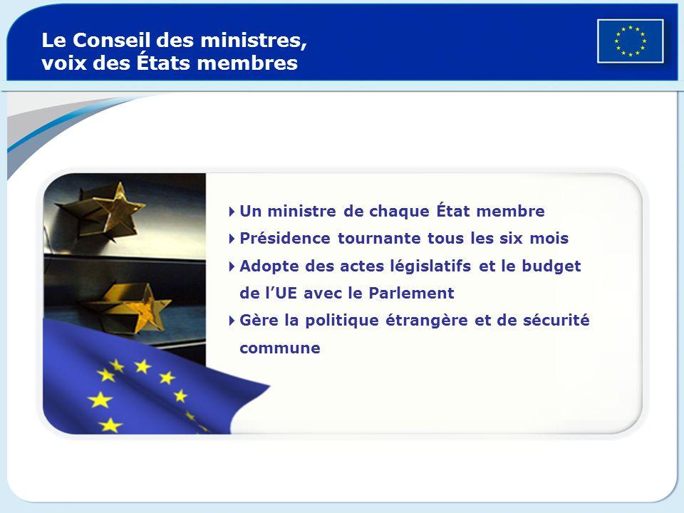 Le Conseil des ministres, voix des États membres