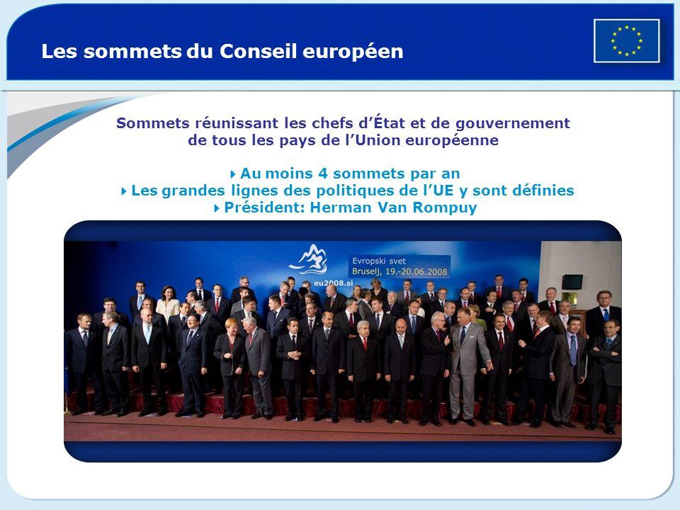 Les sommets du Conseil européen