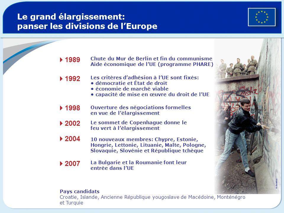 Le grand élargissement: panser les divisions de l'Europe