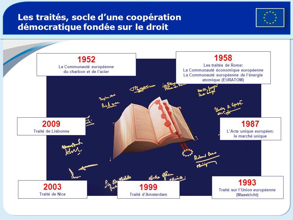 Les traités, socle d'une coopération démocratique fondée sur le droit
