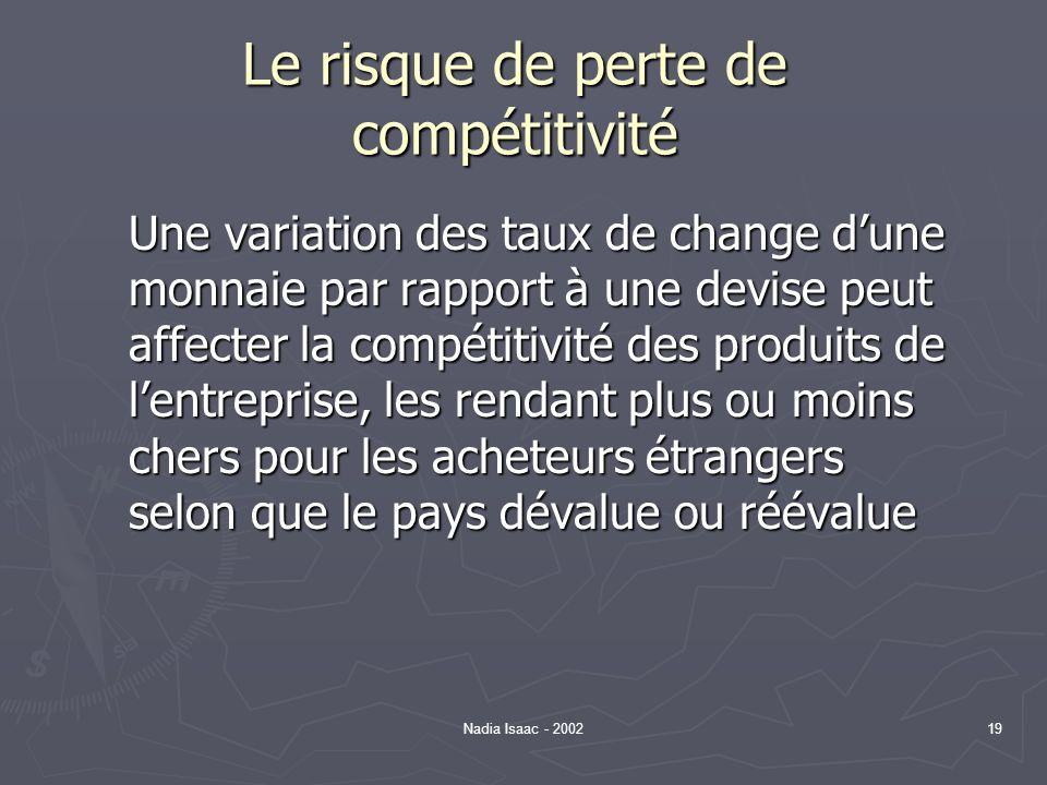 Le risque de perte de compétitivité
