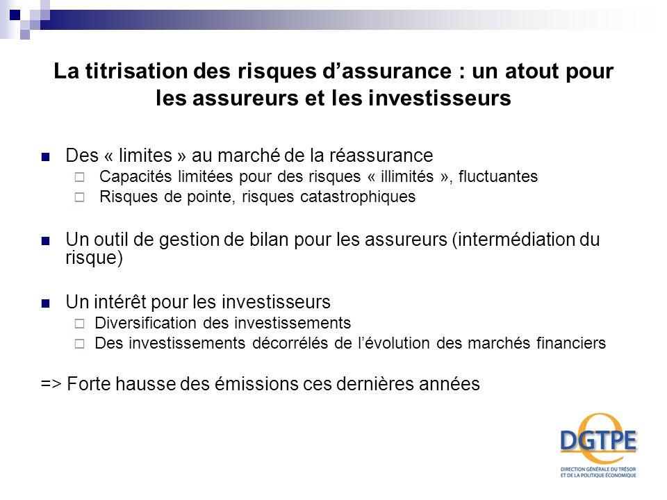 La titrisation des risques d'assurance : un atout pour les assureurs et les investisseurs