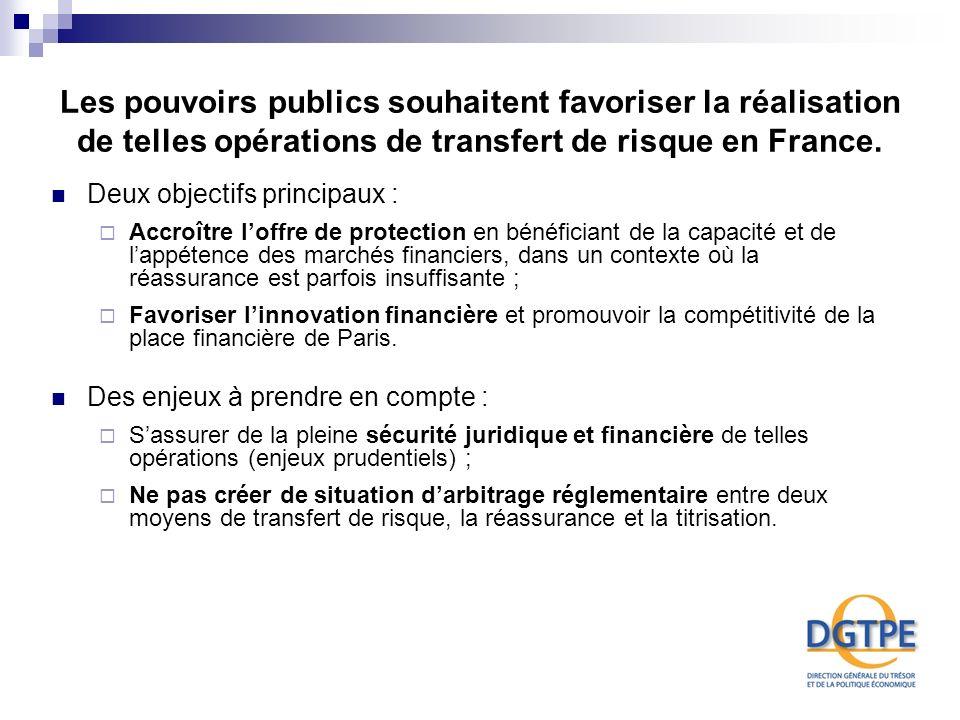 Les pouvoirs publics souhaitent favoriser la réalisation de telles opérations de transfert de risque en France.