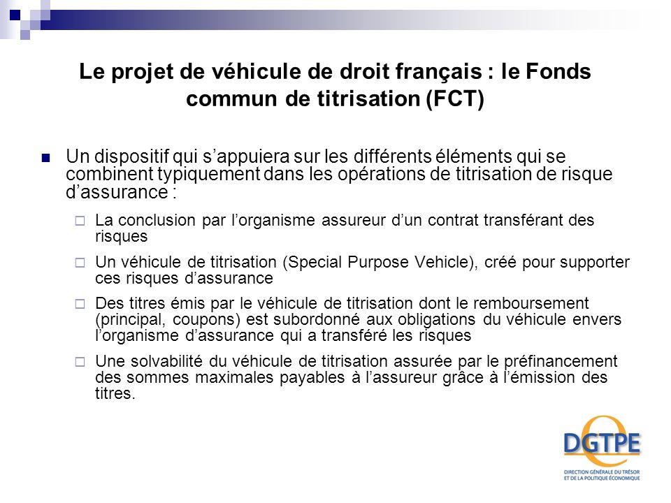 Le projet de véhicule de droit français : le Fonds commun de titrisation (FCT)