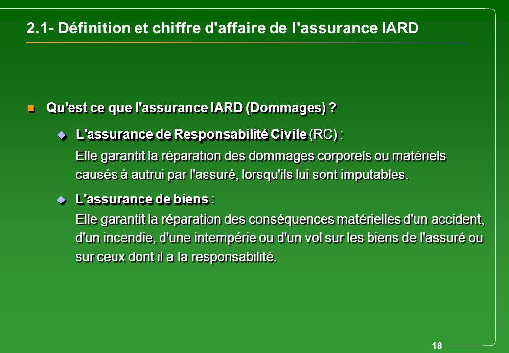 2.1- Définition et chiffre d affaire de l assurance IARD