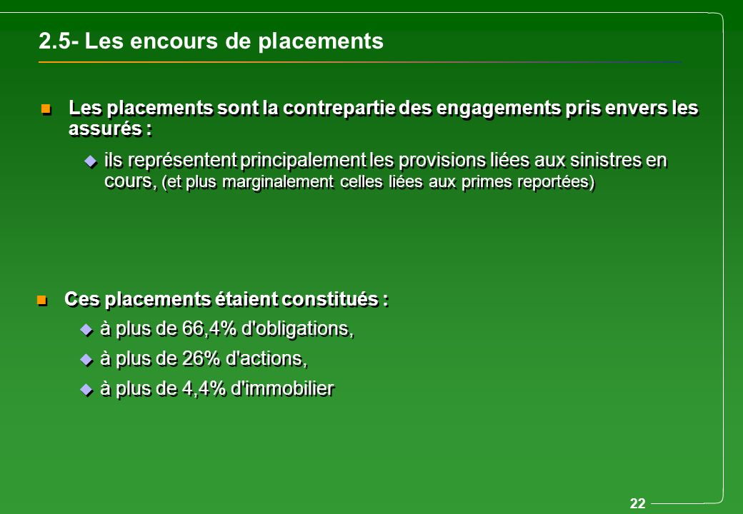 2.5- Les encours de placements