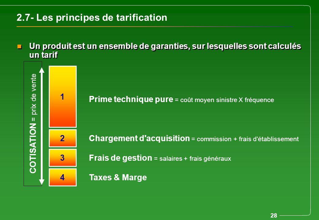 2.7- Les principes de tarification