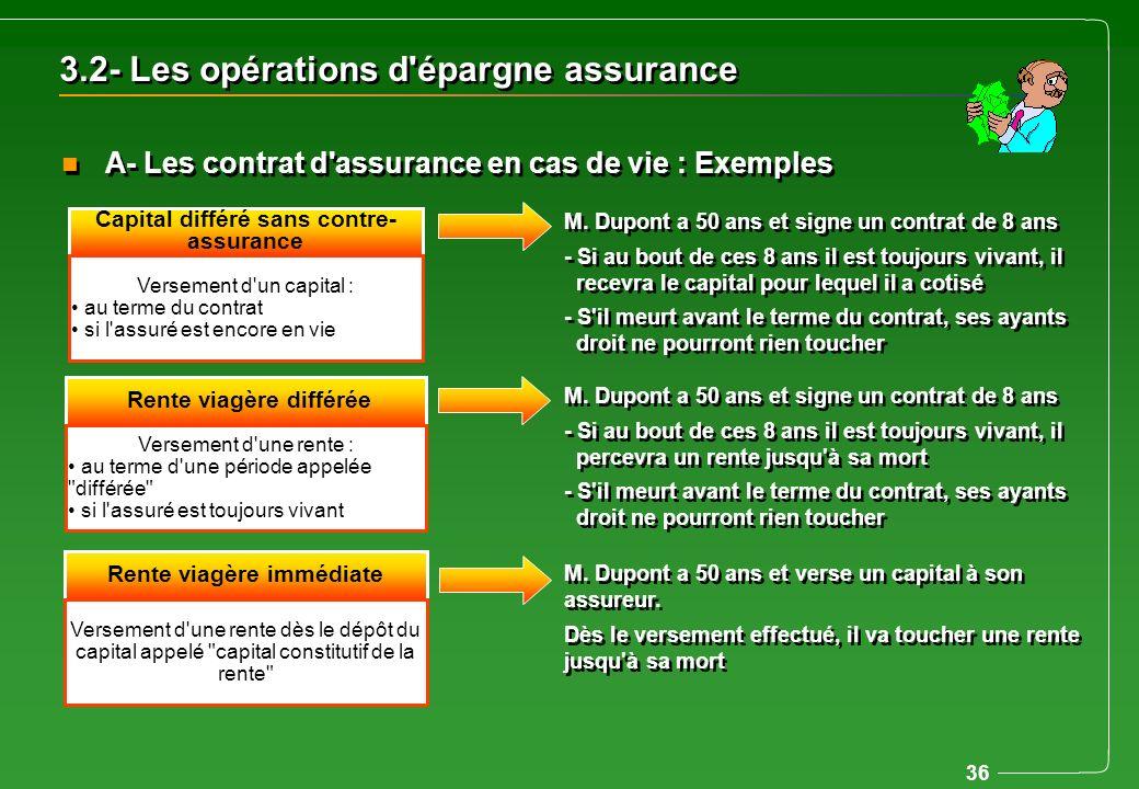 3.2- Les opérations d épargne assurance