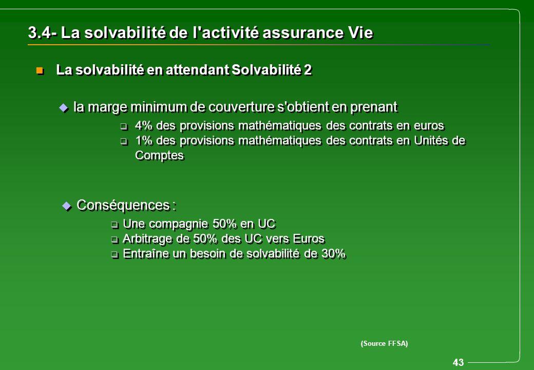 3.4- La solvabilité de l activité assurance Vie