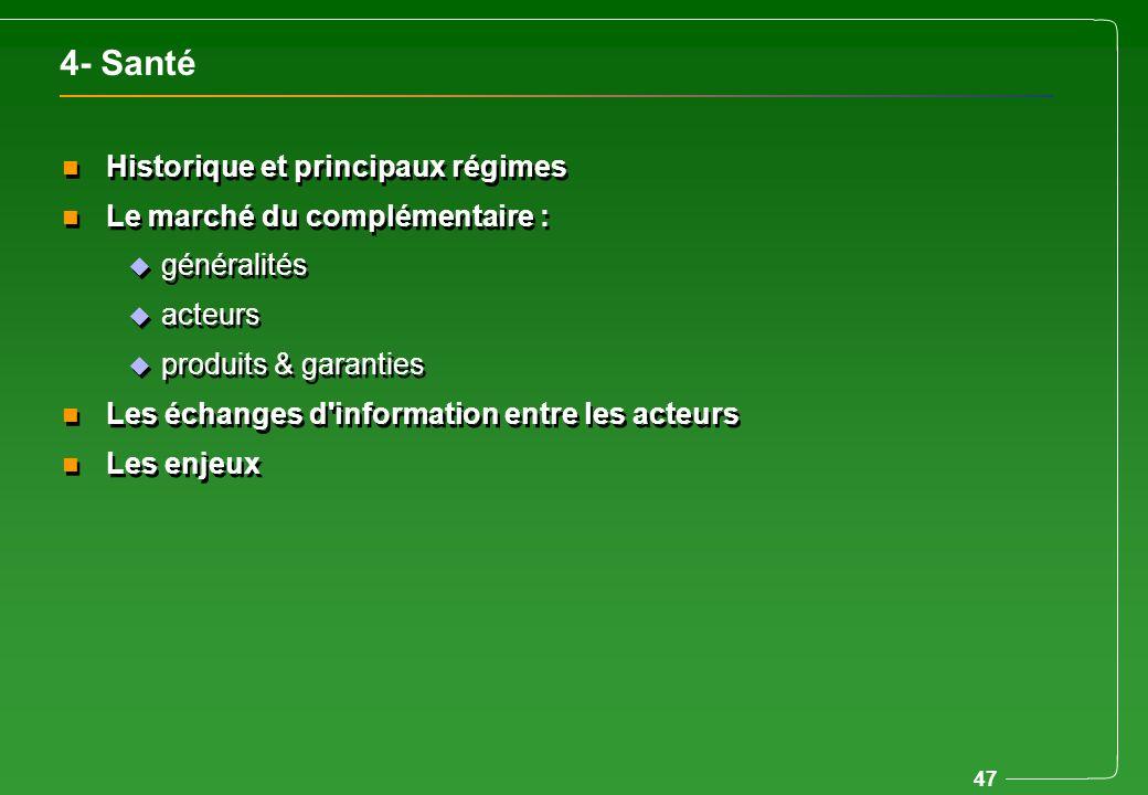 4- Santé Historique et principaux régimes