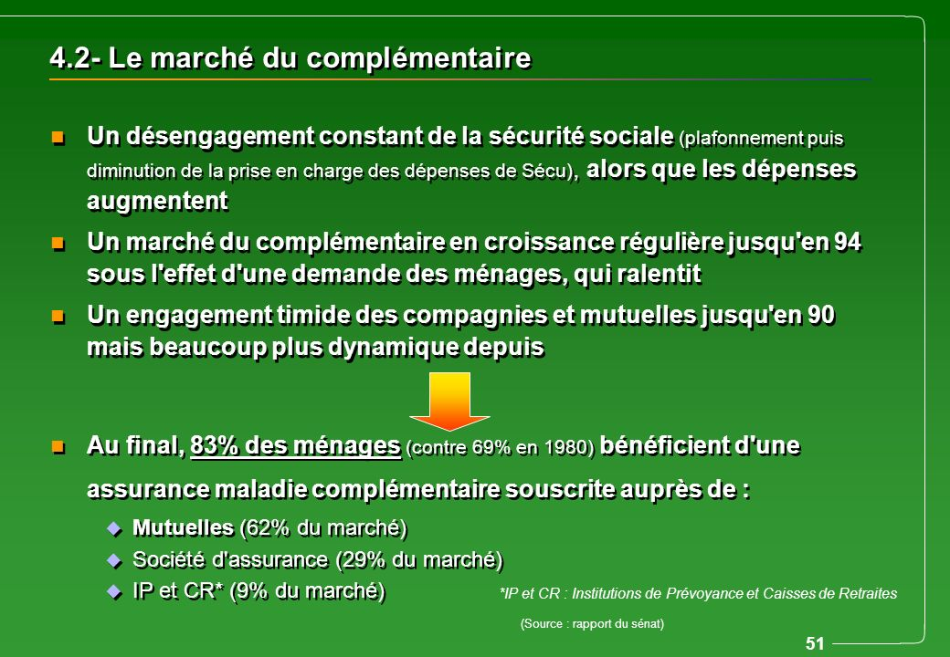 Introduction aux m tiers de l assurance ppt t l charger - Plafonds securite sociale depuis 1980 ...