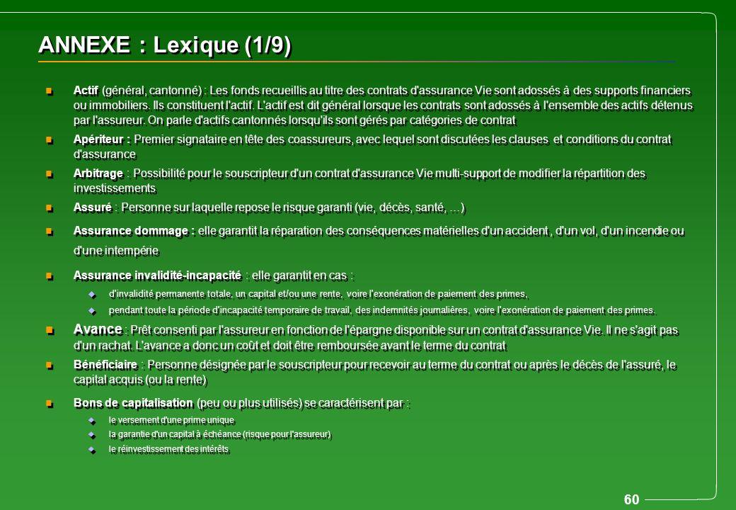 ANNEXE : Lexique (1/9)