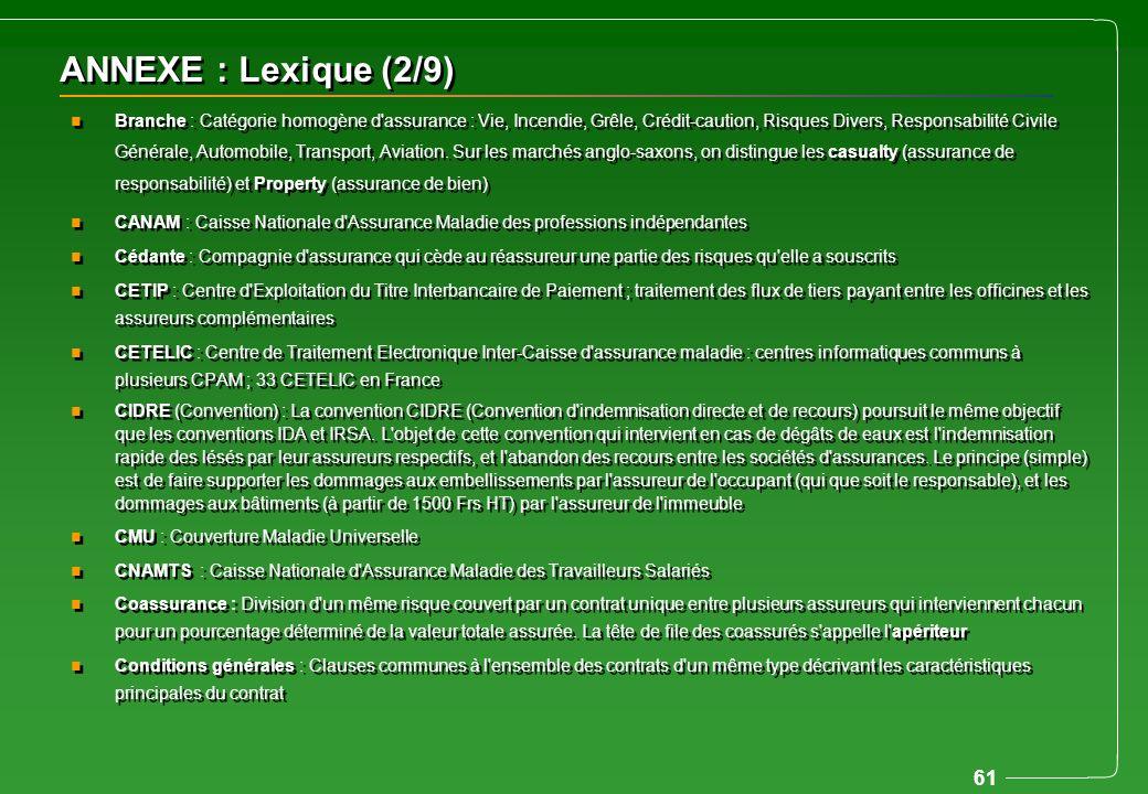 ANNEXE : Lexique (2/9)