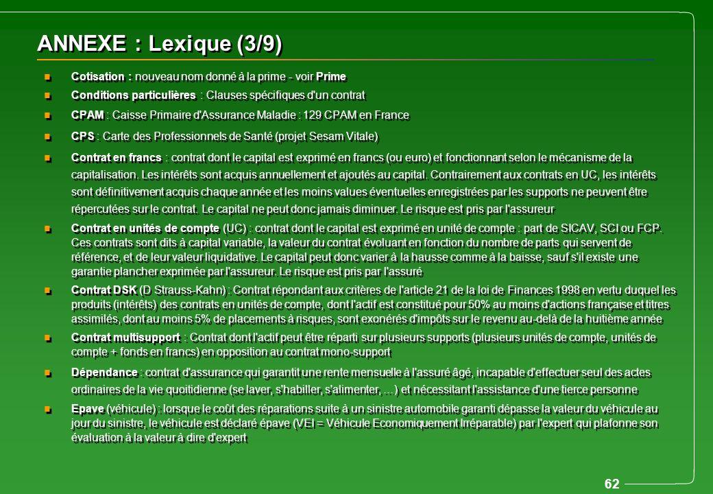 ANNEXE : Lexique (3/9) Cotisation : nouveau nom donné à la prime - voir Prime. Conditions particulières : Clauses spécifiques d un contrat.