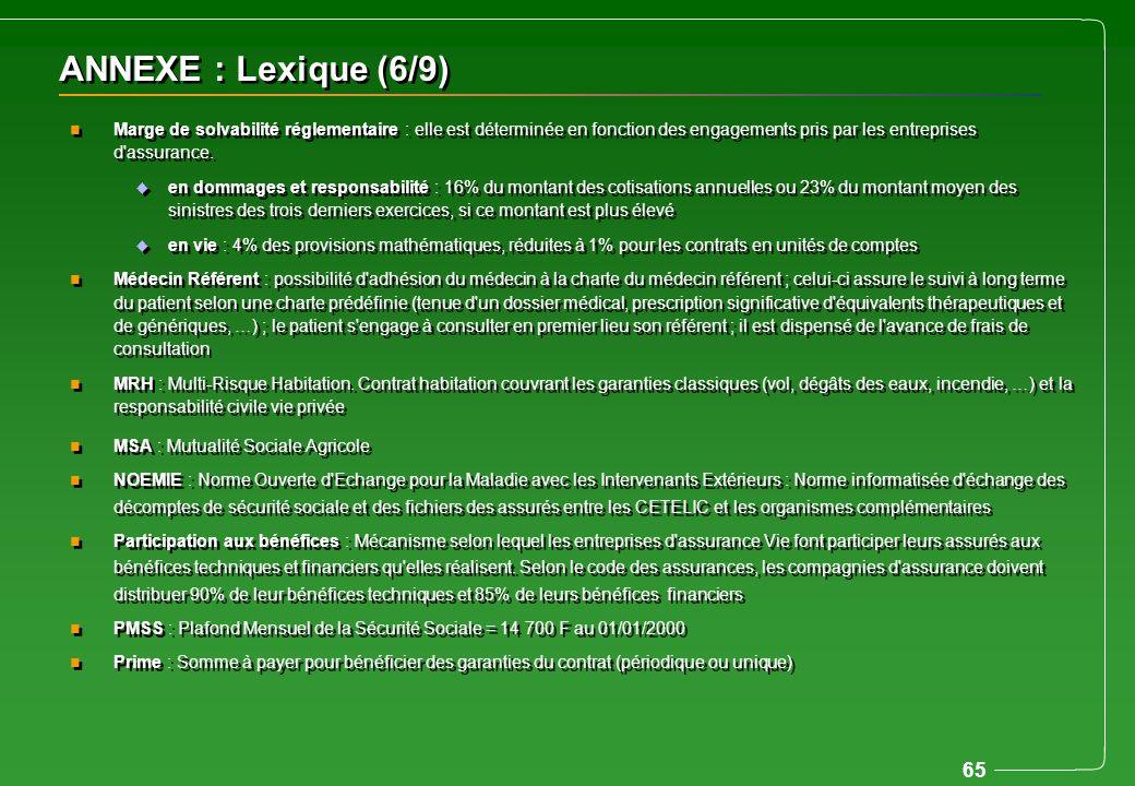 ANNEXE : Lexique (6/9) Marge de solvabilité réglementaire : elle est déterminée en fonction des engagements pris par les entreprises d assurance.