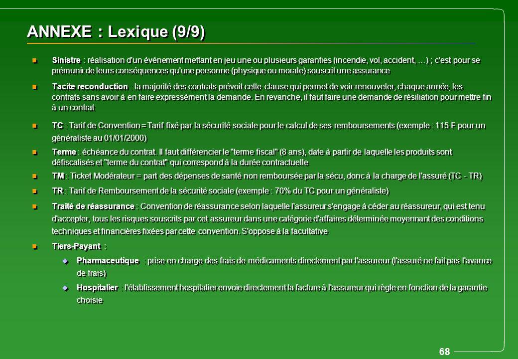 ANNEXE : Lexique (9/9)