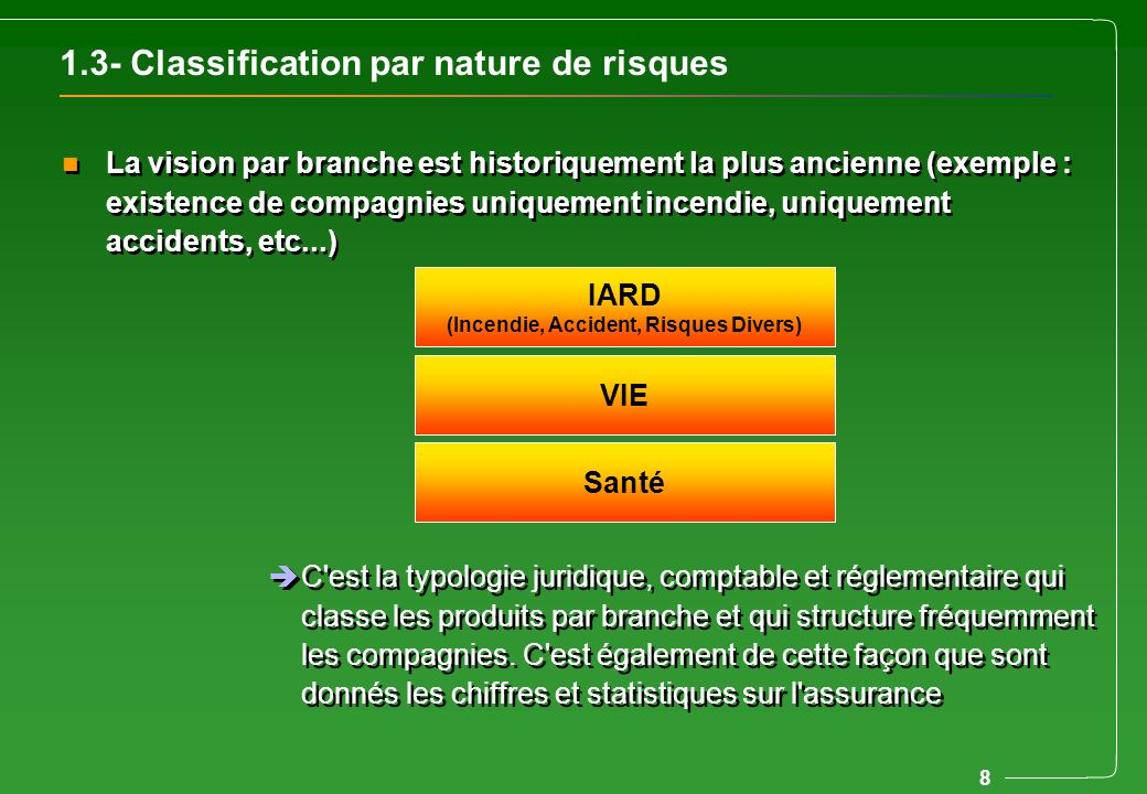 1.3- Classification par nature de risques