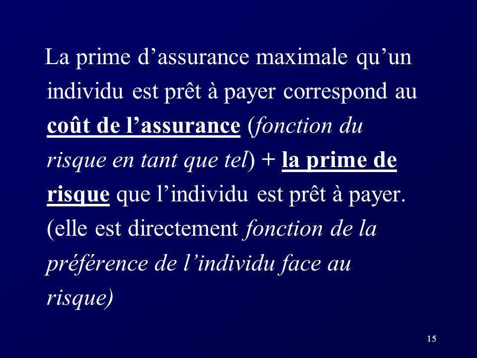 La prime d'assurance maximale qu'un individu est prêt à payer correspond au coût de l'assurance (fonction du risque en tant que tel) + la prime de risque que l'individu est prêt à payer.