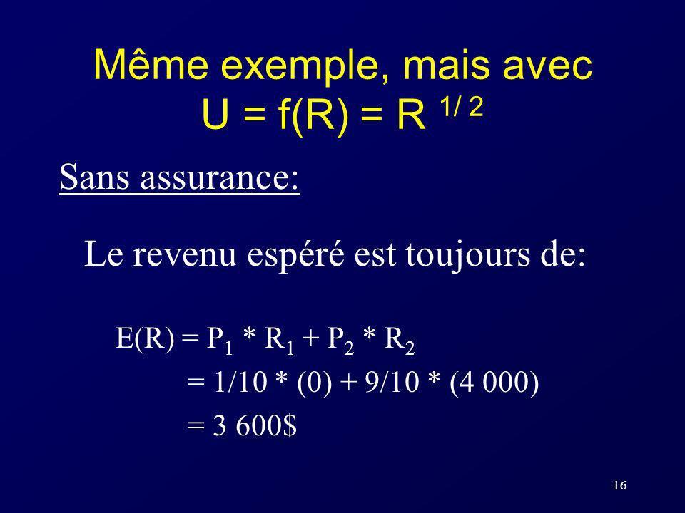 Même exemple, mais avec U = f(R) = R 1/ 2