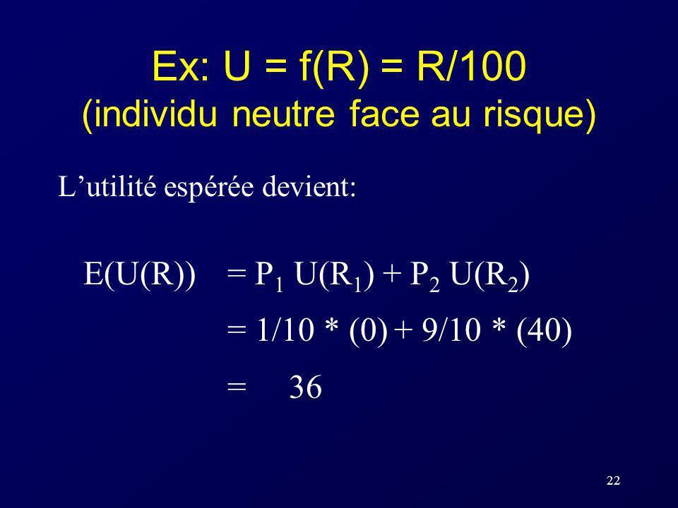 Ex: U = f(R) = R/100 (individu neutre face au risque)