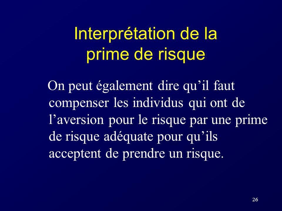 Interprétation de la prime de risque