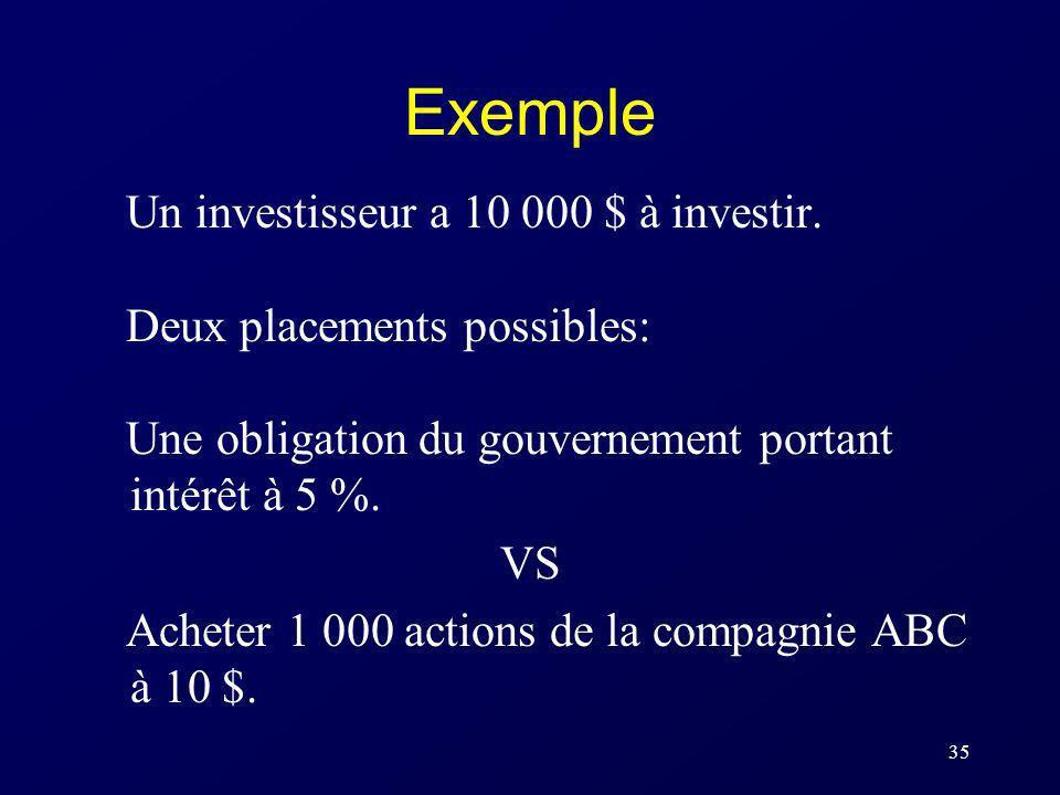 Exemple Un investisseur a 10 000 $ à investir.