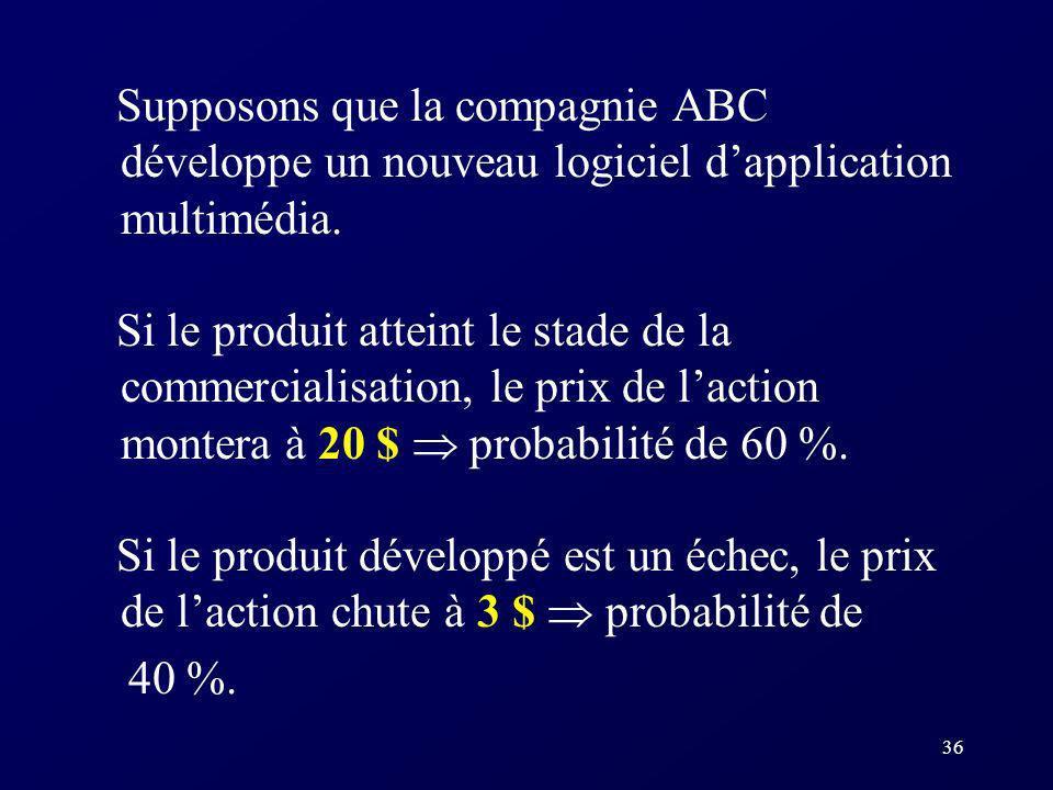 Supposons que la compagnie ABC développe un nouveau logiciel d'application multimédia.