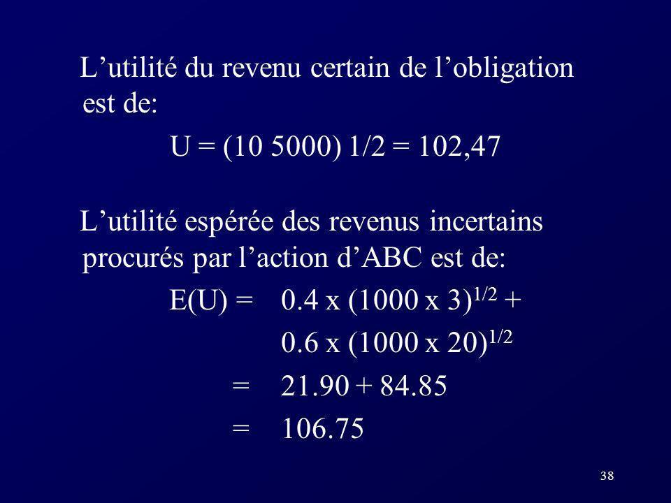 L'utilité du revenu certain de l'obligation est de: