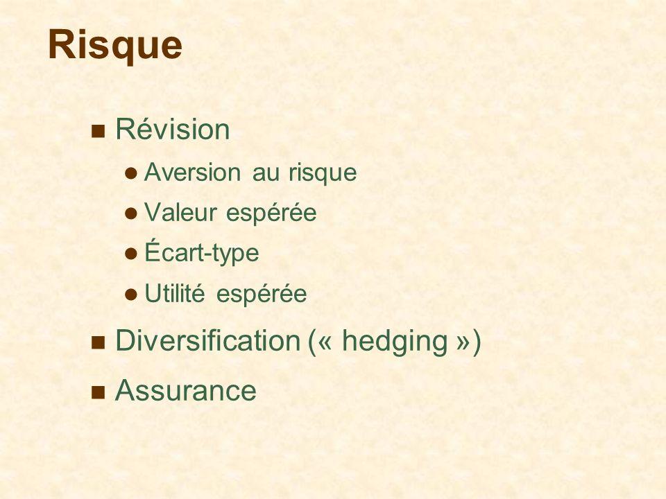 Risque Révision Diversification (« hedging ») Assurance