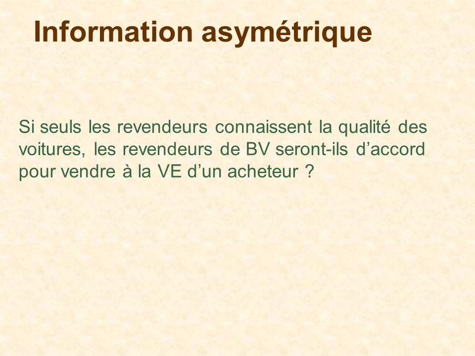 Information asymétrique