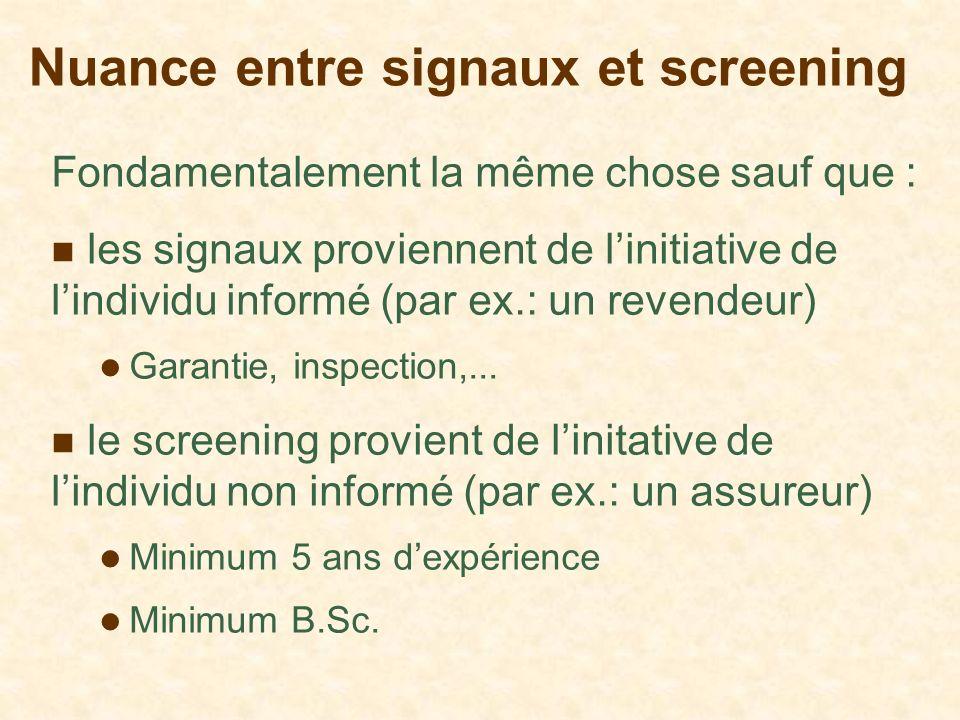 Nuance entre signaux et screening