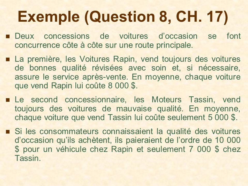 Exemple (Question 8, CH. 17) Deux concessions de voitures d'occasion se font concurrence côte à côte sur une route principale.