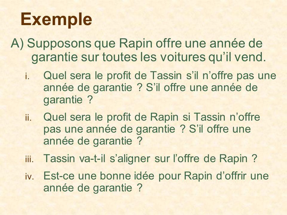 Exemple A) Supposons que Rapin offre une année de garantie sur toutes les voitures qu'il vend.