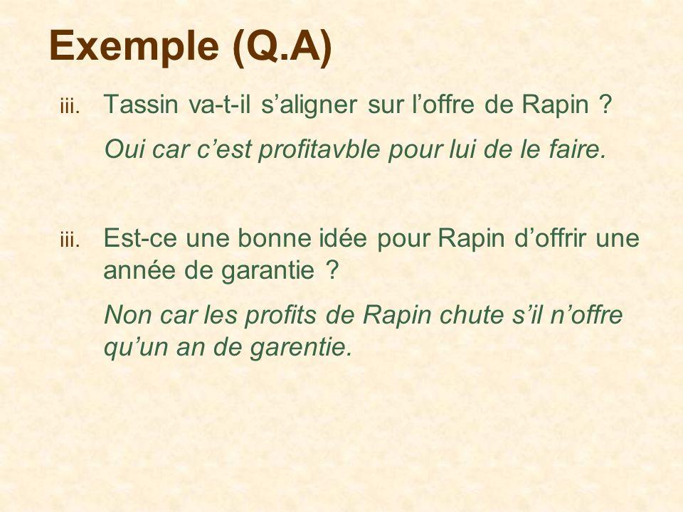 Exemple (Q.A) Tassin va-t-il s'aligner sur l'offre de Rapin