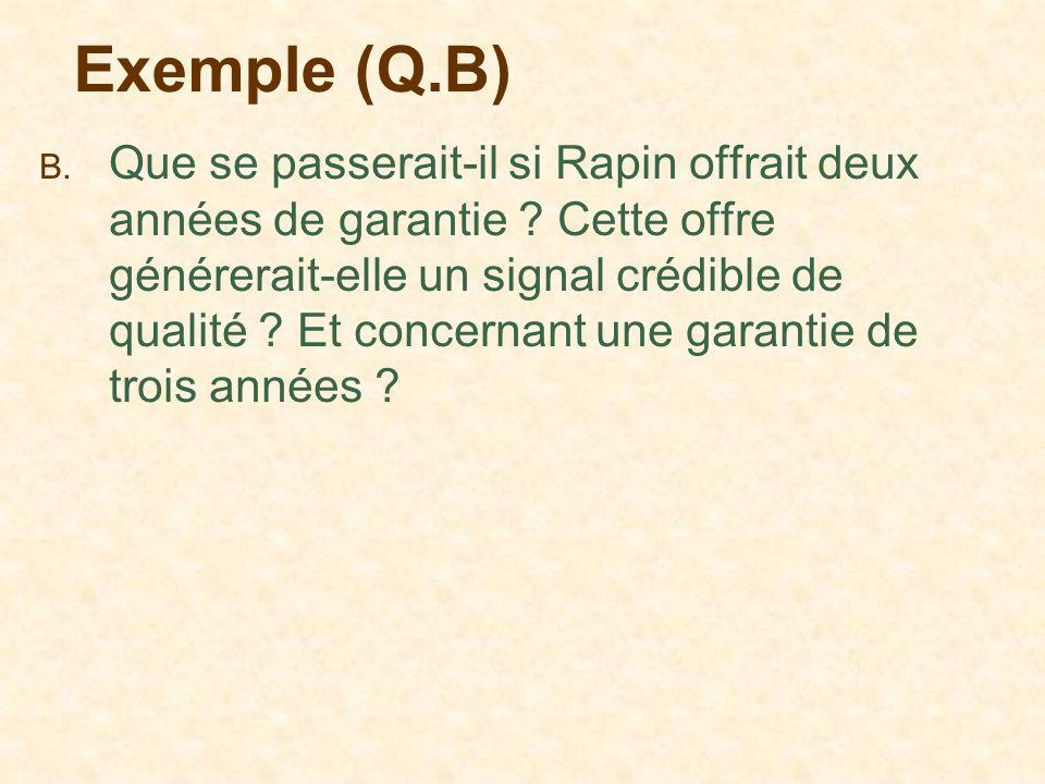 Exemple (Q.B)