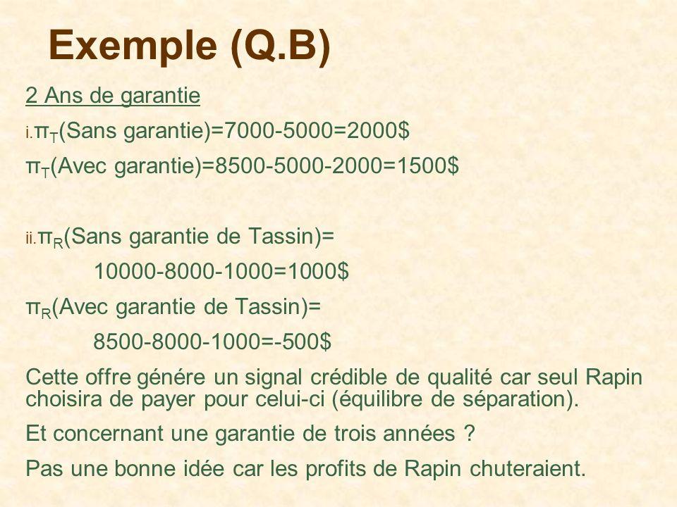 Exemple (Q.B) 2 Ans de garantie πT(Sans garantie)=7000-5000=2000$