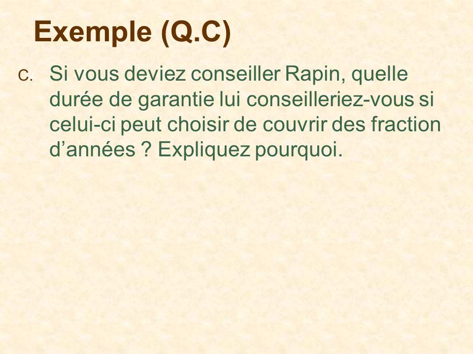 Exemple (Q.C)