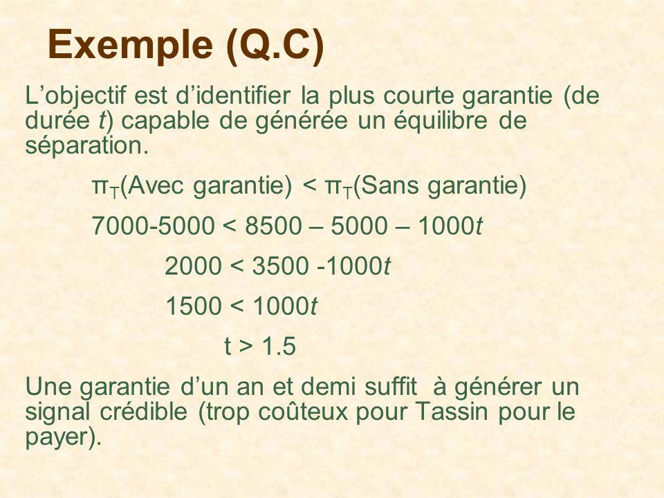 Exemple (Q.C) L'objectif est d'identifier la plus courte garantie (de durée t) capable de générée un équilibre de séparation.
