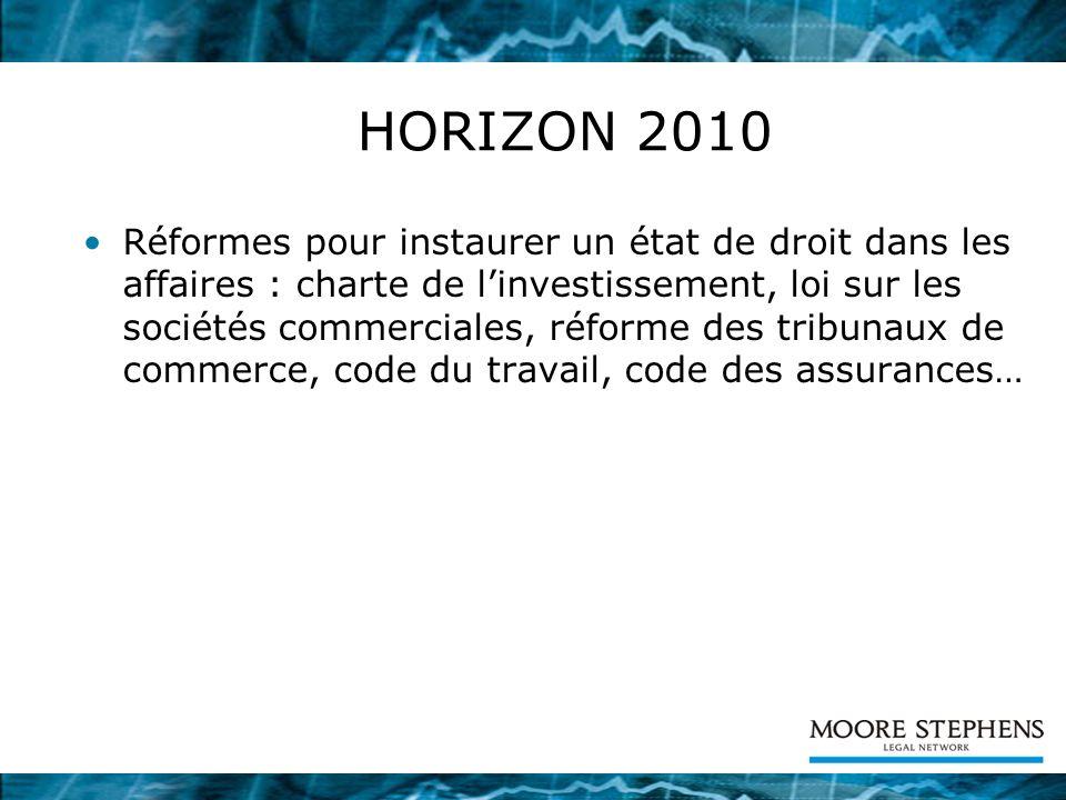HORIZON 2010