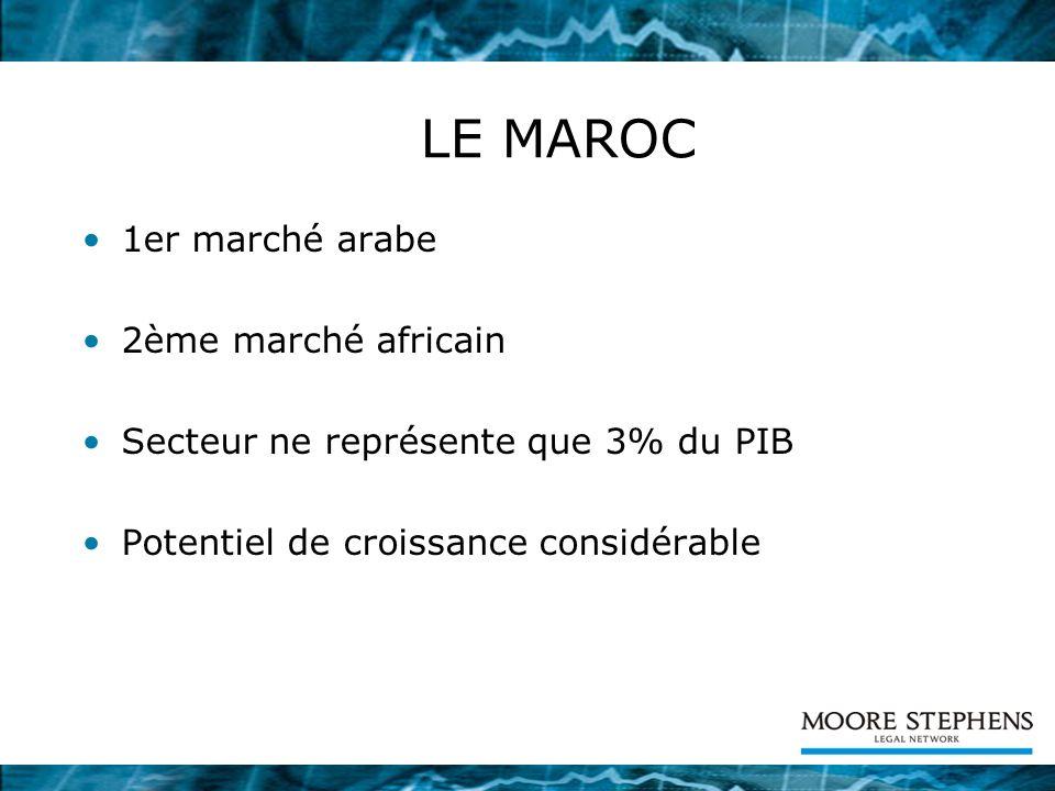 LE MAROC 1er marché arabe 2ème marché africain