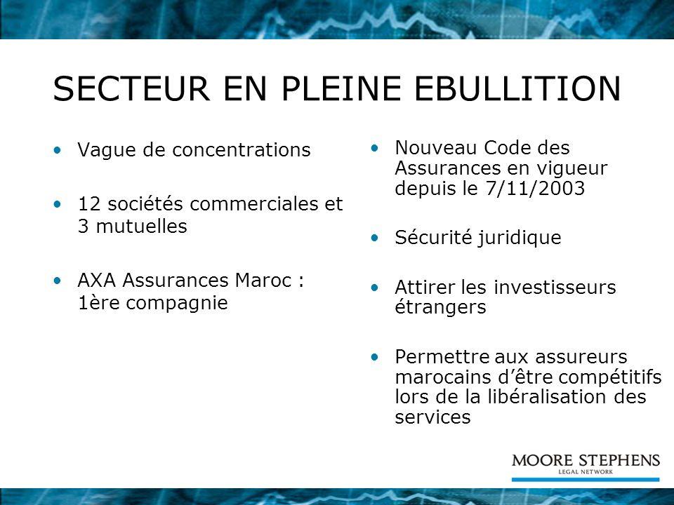SECTEUR EN PLEINE EBULLITION